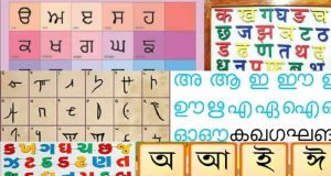 Kerala Language and Dialects